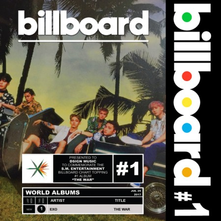 Billboard: EXO #1 on Billboard World Albums Chart – EKKO